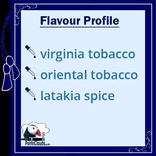 Purity Captain Jack Vape Juice Flavour Profile