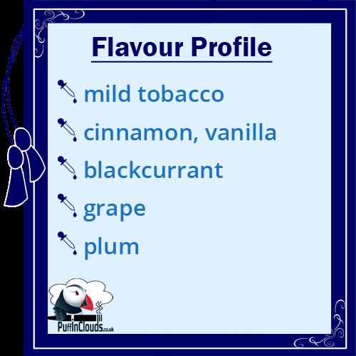 Purity Voodoo Vape Juice Flavour Profile
