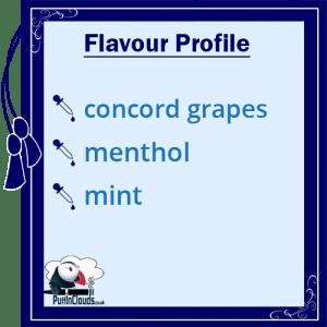 eVo Purple Tundra E-Liquid - Flavour-Profile