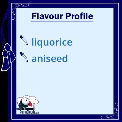 Ohm Brew Black Jacked Nic Salt E-Liquid 50/50 | Puffin Clouds UK