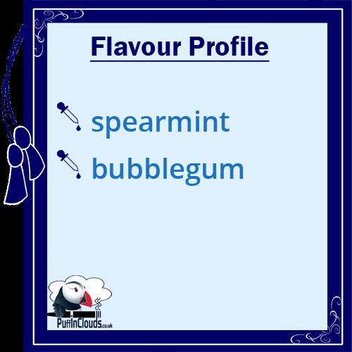 IVG Spearmint Millions Short Fill E-Liquid 50ml Flavour Profile | Puffin Clouds UK