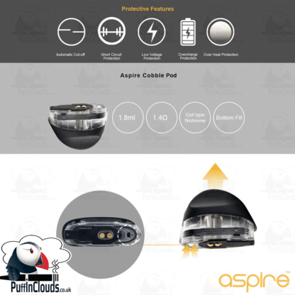 Aspire Cobble Pod Starter Kit | Puffin Clouds UK