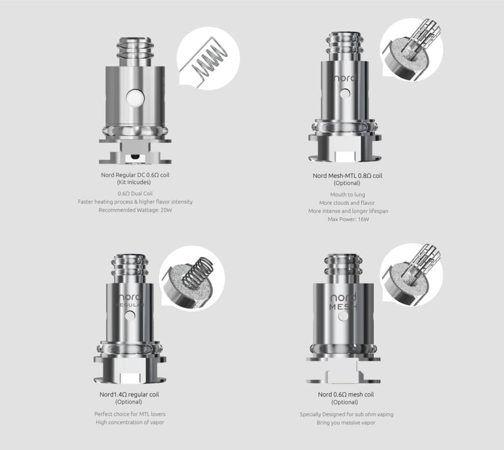Smok Fetch Mini Pod Kit - Nord Coil Selection | Puffin Clouds UK